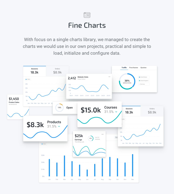 Charts - Huma Admin Dashboard PRO