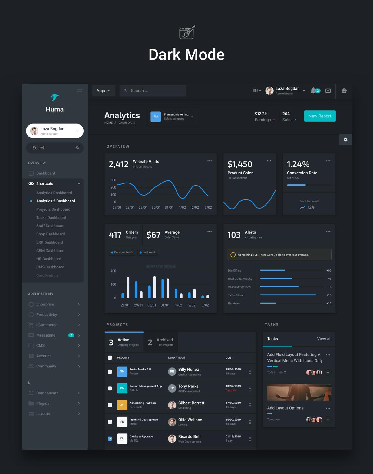 Dark Mode - Huma Admin Dashboard PRO